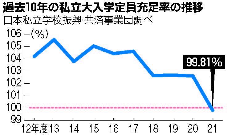 朝日小学生新聞「ニュースあれこれ」中学受験 時事問題